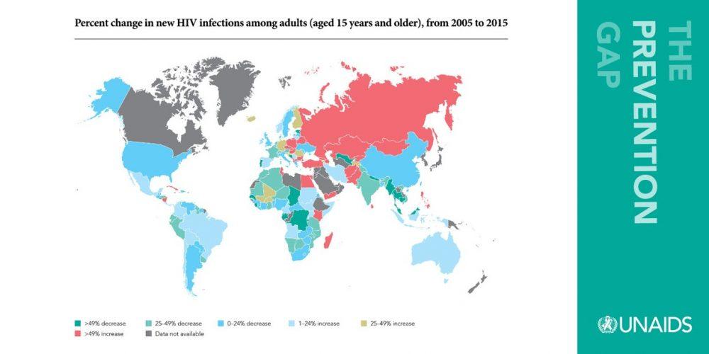 UNAIDS предупреждава, че спадът на новите инфекции с ХИВ е спрял и броят им се увеличава в някои региони